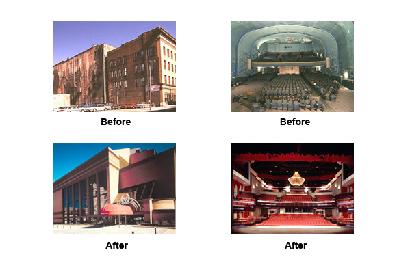 in our nearly 22 years of operation the theatre has been used by more than 50 community groups including the toledo symphony toledo opera toledo ballet